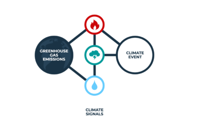 climate science communications manager